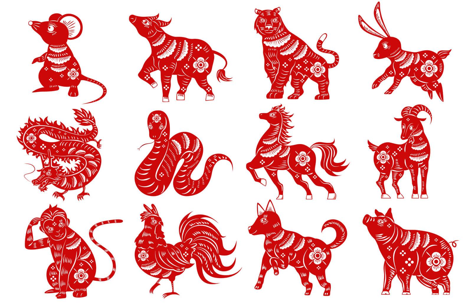 Kineski ljubavni horoskop za 2020.!